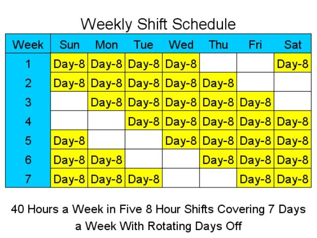 8 hour shift schedules for 7 days a week