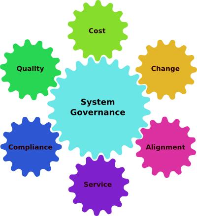 Business Loan Software