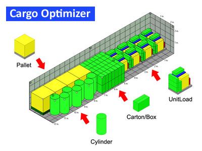 Cargo Optimizer Enterprise