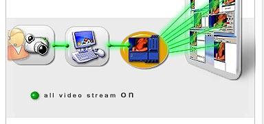 Download Divide Video Camera