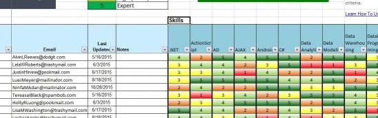 Download Skills DB Pro Free Skills Matrix Spreads