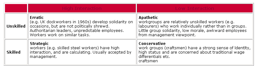 Workgroup Types Software