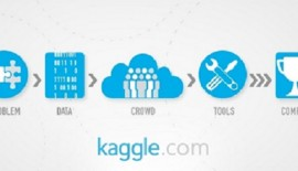 Google acquires Kaggle, the web's largest data science community