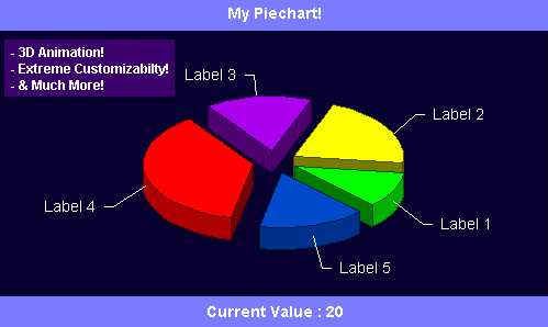 1 Amazing 3D PieCharts