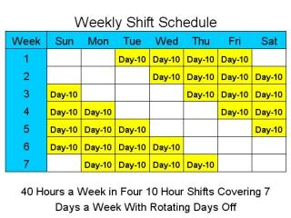 Download 10 Hour Schedules for 7 Days a Week