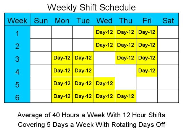 hourly employee schedule template - 12 hour schedules for 5 days a week