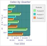 Download 2D/3D Horizontal Bar Graph Software