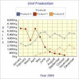 Download 2D/3D Line Graph Software