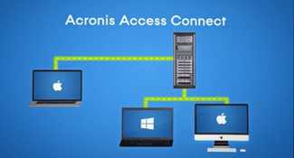 Acronis Flies Connect