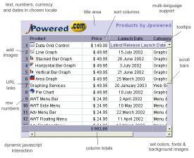Download Advanced Data Grid Control