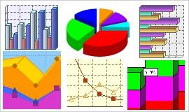 Download Advanced Graph and Chart Collection