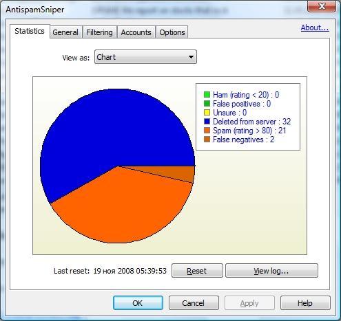 Download AntispamSniper for Windows Mail