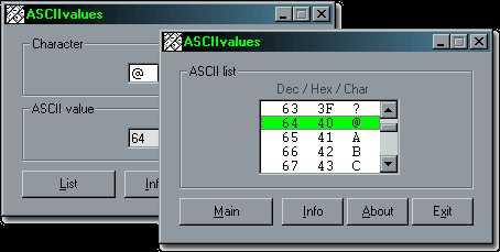 ASCIIvalues