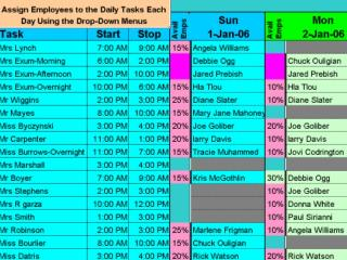 Download Assign Multiple Daily Tasks to 20 People
