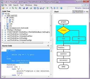 Download AthTek Code to FlowChart