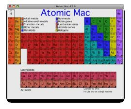 Download Atomic Mac
