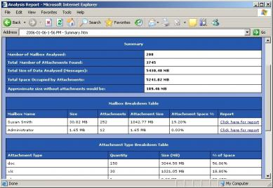Download Attachment Analyser
