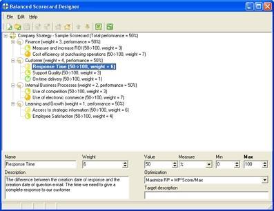 Download Balanced Scorecard Designer