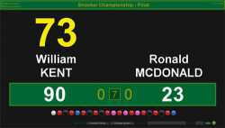 BallStream Snooker Scoreboard