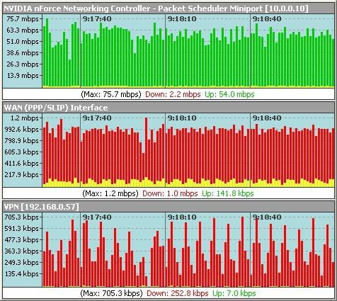 Download Bandwidth Meter Pro