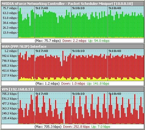 Download Bandwidth Monitor
