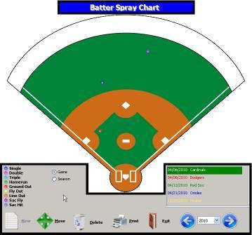 Download Baseball Memories