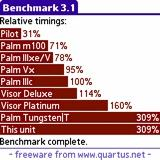 Download Benchmark