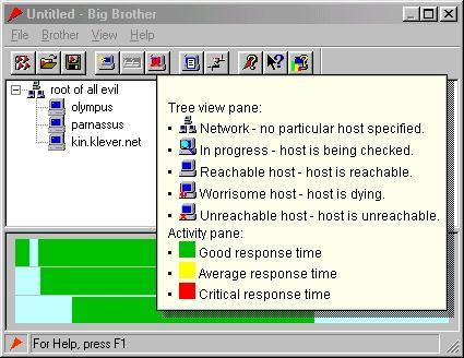Download bigbrother
