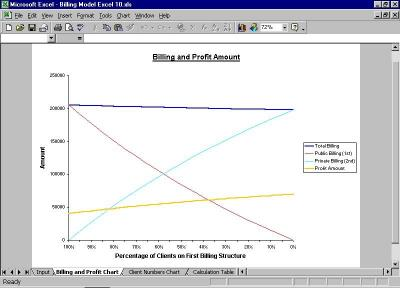 Download Billing Model Excel