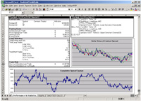 build an automated spread trading system