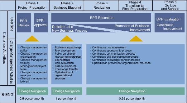 Business Risk Assessment Software - standaloneinstaller.com
