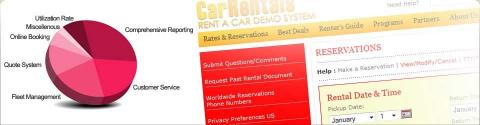 Download Car Rental Software