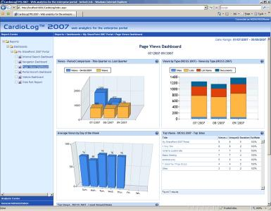 Download CardioLog Analytics - SharePoint Usage Reports