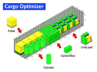 Download Cargo Optimizer Enterprise