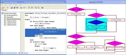 Download Code to FlowChart for Win7