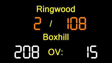 Cricket Scoreboard Basic
