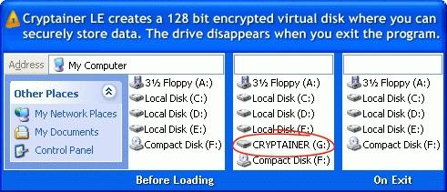 Download Cryptainer LE Gratis Encryptie Software