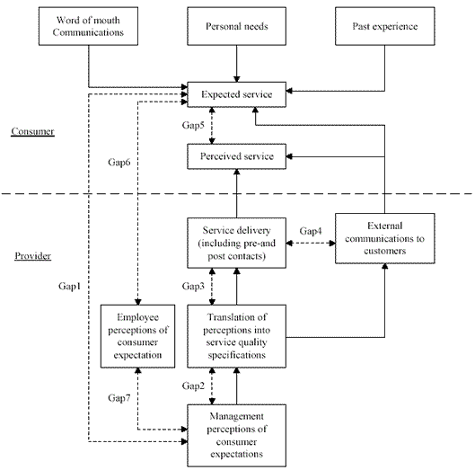 deep business analysis software