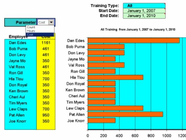 employee training tracker
