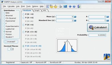 Download ESBPDF Analysis - Probability Software
