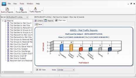 Exchange server Analytics Tool