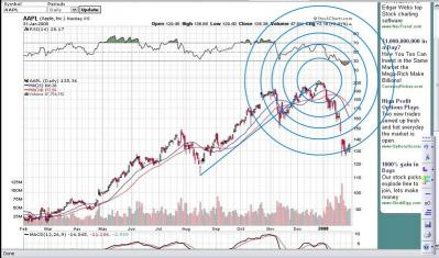Download Fibcharts Golden Spiral