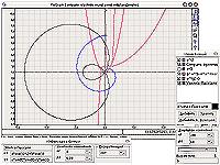 FlatGraph