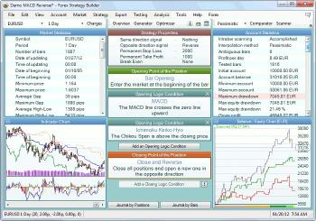 Download Forex Strategy Builder