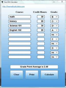 Free GPA Calculator