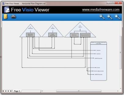 Download Free Visio Viewer