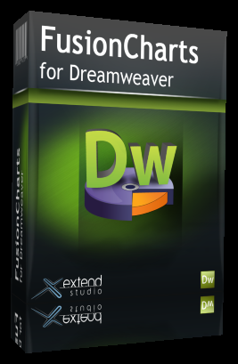 FusionCharts for Dreamweaver (Designer)