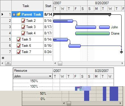 Download Gantt Chart Library