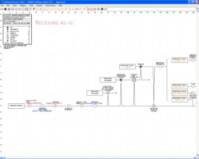 Download Graham Process Mapping