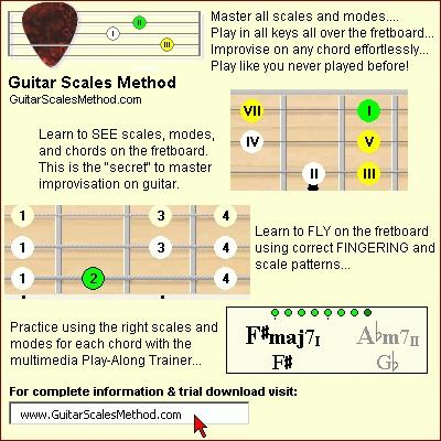 Download Guitar Scales Method